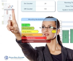 Actionable business intelligence for industry