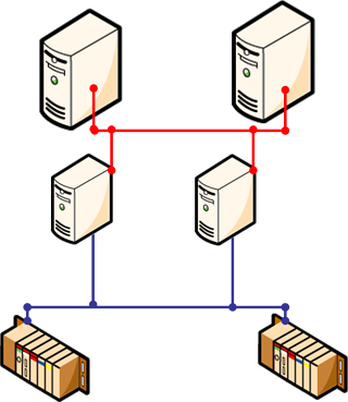 Diagram - OPC Server Redundant Architecture