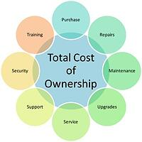 OPC server toolkits lower the total cost of ownership of an OPC server