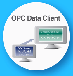 Easy Rapid OPC Client Development
