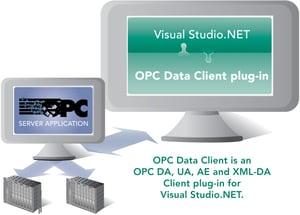 OPC Data Client enables rapid OPC client creation