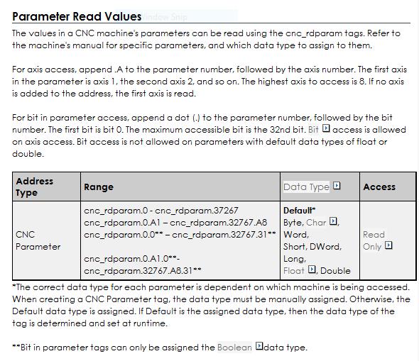 Fanuc Focas Ethernet Read Parameters syntax