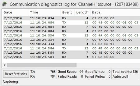 Screenshot - TOP Server Communications Diagnostics