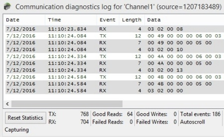 Troubleshooting Tool #4 - TOP Server Communication Diagnostics