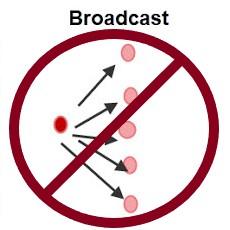 NoBroadcast