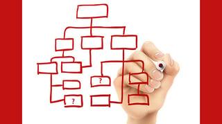 Determine your redundancy architecture
